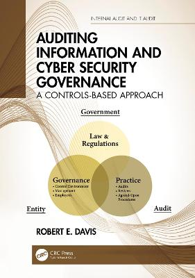 Auditing Information and Cyber Security Governance