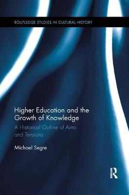 Higher Education and the Growth of Knowledge