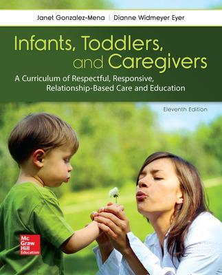 INFANTS TODDLERS & CAREGIVERS:CURRICULUM RELATIONSHIP